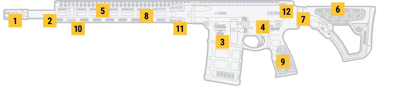 DD5®V4® (7.62 x 51mm)