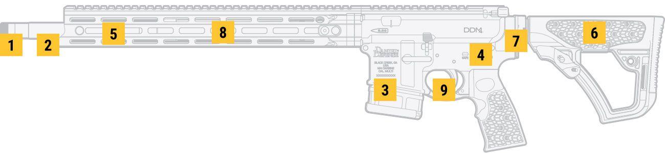 DDM4® Hunter 5.56 (Kryptek Highlander)