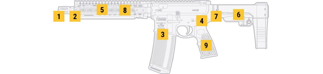 MK18 Pistol