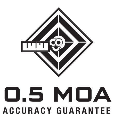 MOA Accuracy Guarantee